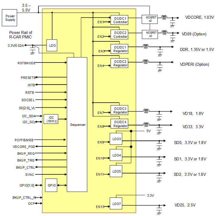 BD9574MWF-M Circuit Diagram