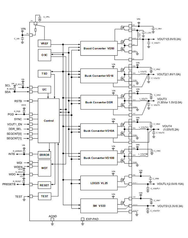 BD9573MUF-M Circuit Diagram