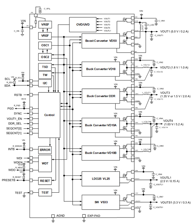BD9576MUF-C Circuit Diagram