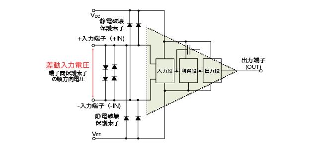 差動入力電圧 | オペアンプとは...