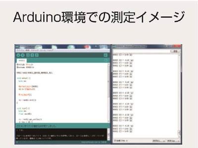 Arduino環境での測定イメージ