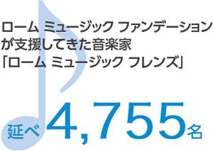 ローム ミュージック ファンデーションが支援してきた音楽家「ローム ミュージック フレンズ」 延べ4,755名