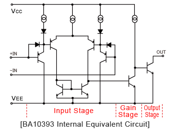 Internal Equivalent Circuit of the BA10393