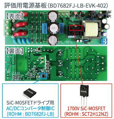 評価用電源基板(BD7682FJ-LB-EVK-402)