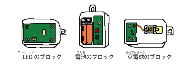 LED(エルイーディー)のブロック/電池(でんち)のブロック/豆電球(まめでんきゅう)のブロック