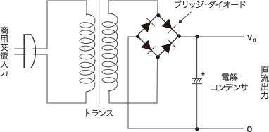 図 - 整流回路の構成