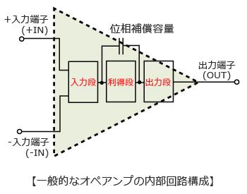 一般的なオペアンプの内部回路構成