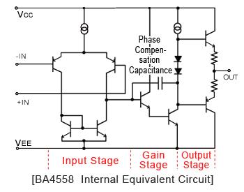 BA4558Internal Equivalent Circuit