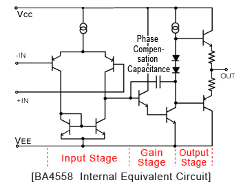 BA4558Internal Equivalent Circuit