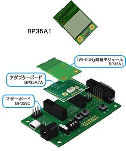 Wi-SUNモジュール BP35A1