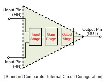 Standard Comparator Internal Circuit Configuration