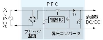 図1:PFC回路