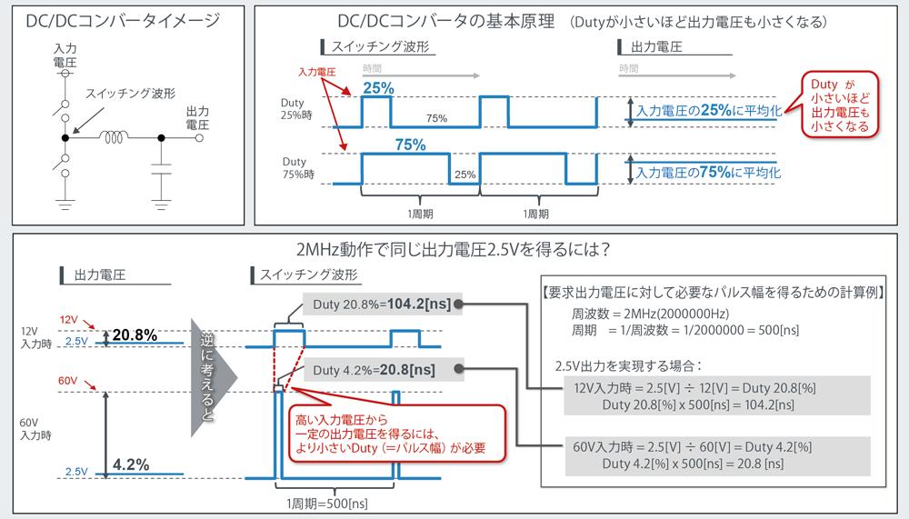 新製品 BD9V100MUF-C
