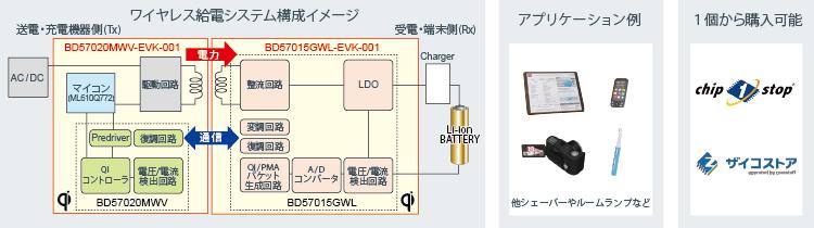 ワイヤレス給電システム構成イメージ図/アプリケーション例/ネットで1個から購入可能