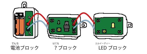 電池(でんち)ブロック、?ブロック、LED(エルイーディー)ブロック