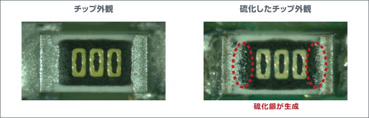 硫化したチップ外観