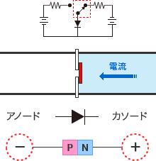 図 - スイッチOFFの時の電流